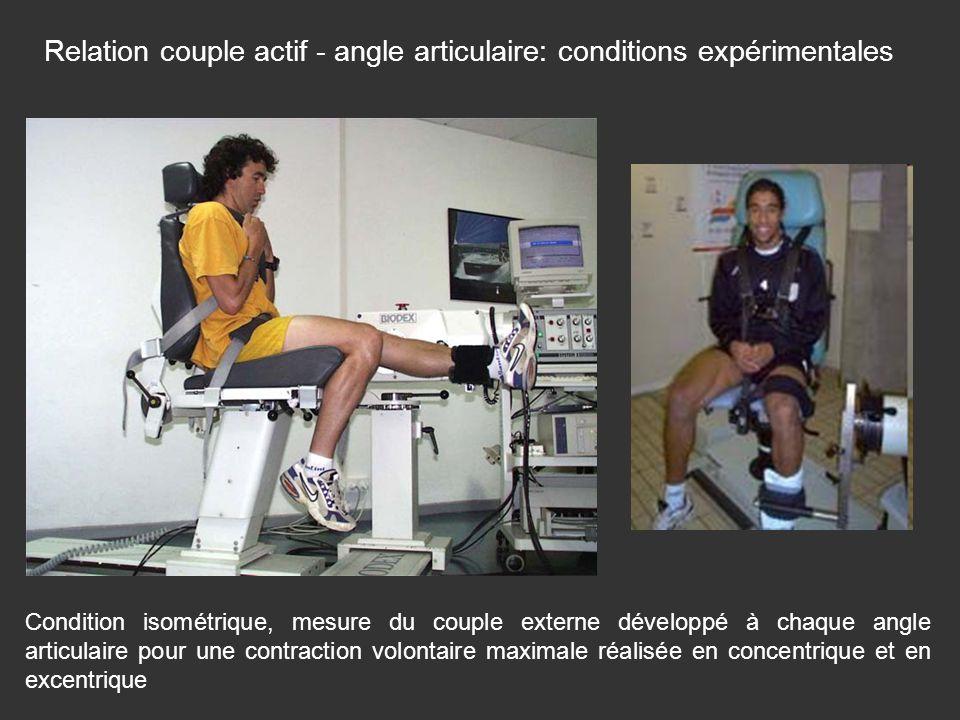 Relation couple actif - angle articulaire: conditions expérimentales Condition isométrique, mesure du couple externe développé à chaque angle articula
