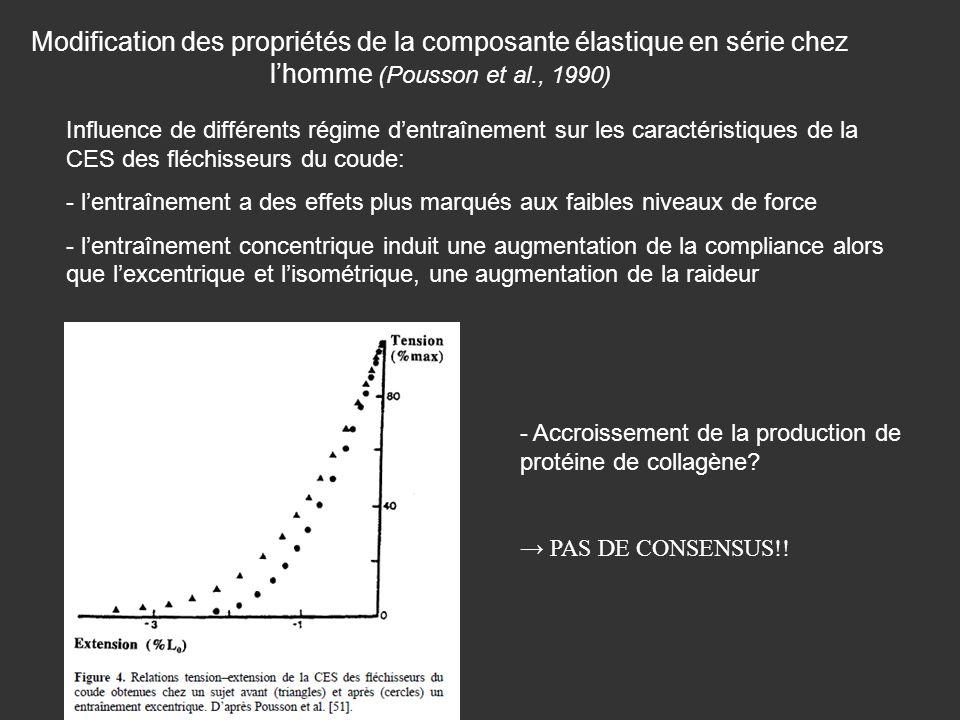 Modification des propriétés de la composante élastique en série chez lhomme (Pousson et al., 1990) Influence de différents régime dentraînement sur le
