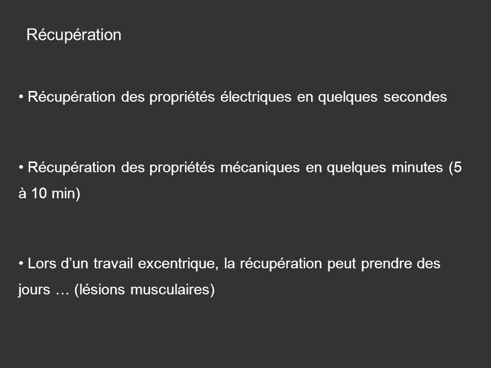 Récupération Récupération des propriétés électriques en quelques secondes Récupération des propriétés mécaniques en quelques minutes (5 à 10 min) Lors