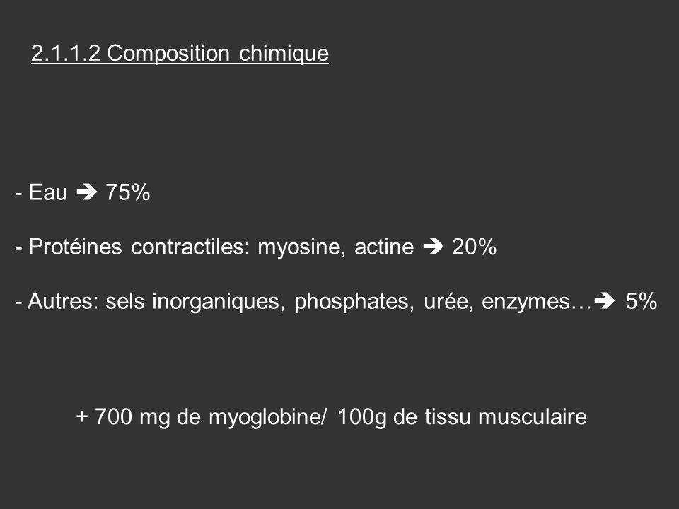 2.1.1.2 Composition chimique - Eau 75% - Protéines contractiles: myosine, actine 20% - Autres: sels inorganiques, phosphates, urée, enzymes… 5% + 700