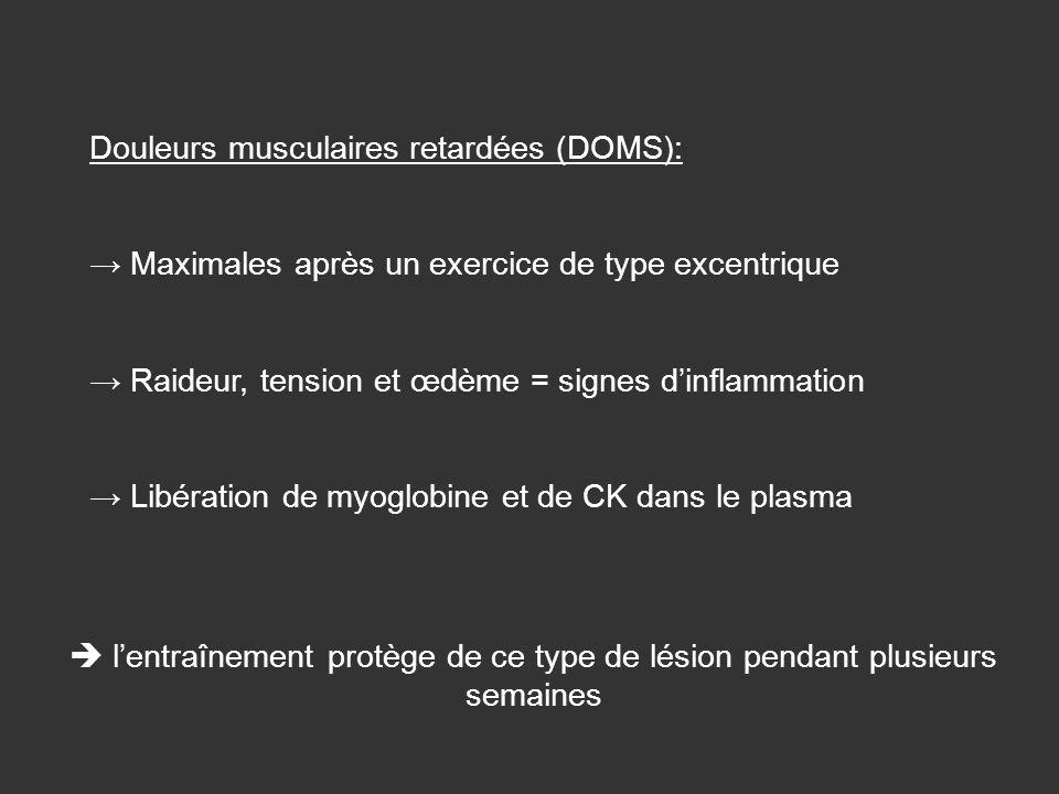 Douleurs musculaires retardées (DOMS): Maximales après un exercice de type excentrique Raideur, tension et œdème = signes dinflammation Libération de