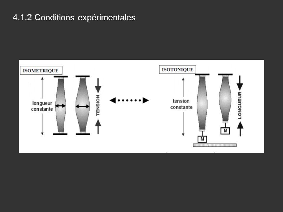 4.1.2 Conditions expérimentales