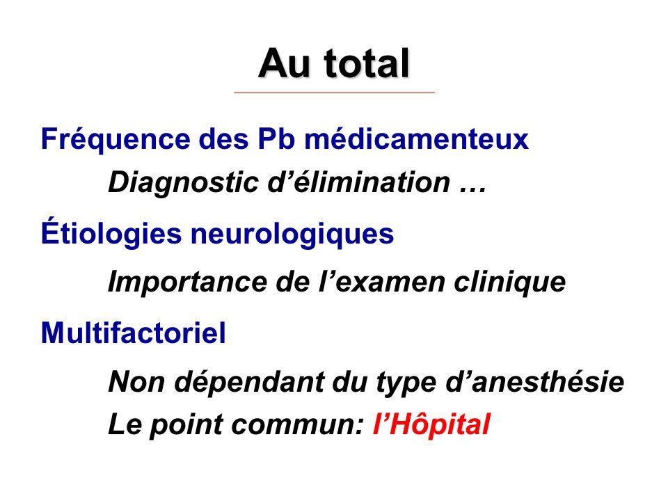 Au total Fréquence des Pb médicamenteux Diagnostic délimination … Étiologies neurologiques Importance de lexamen clinique Multifactoriel Non dépendant