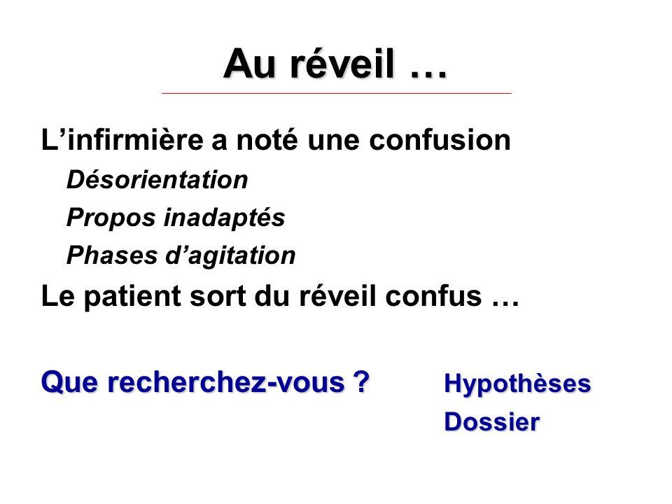Au réveil … Linfirmière a noté une confusion Désorientation Propos inadaptés Phases dagitation Le patient sort du réveil confus … Que recherchez-vous