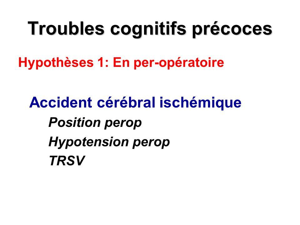 Troubles cognitifs précoces Hypothèse 2: En postopératoire Homéostasie Hypotension artérielle Hypoxémie hypercapnie Anémie Globe vésical