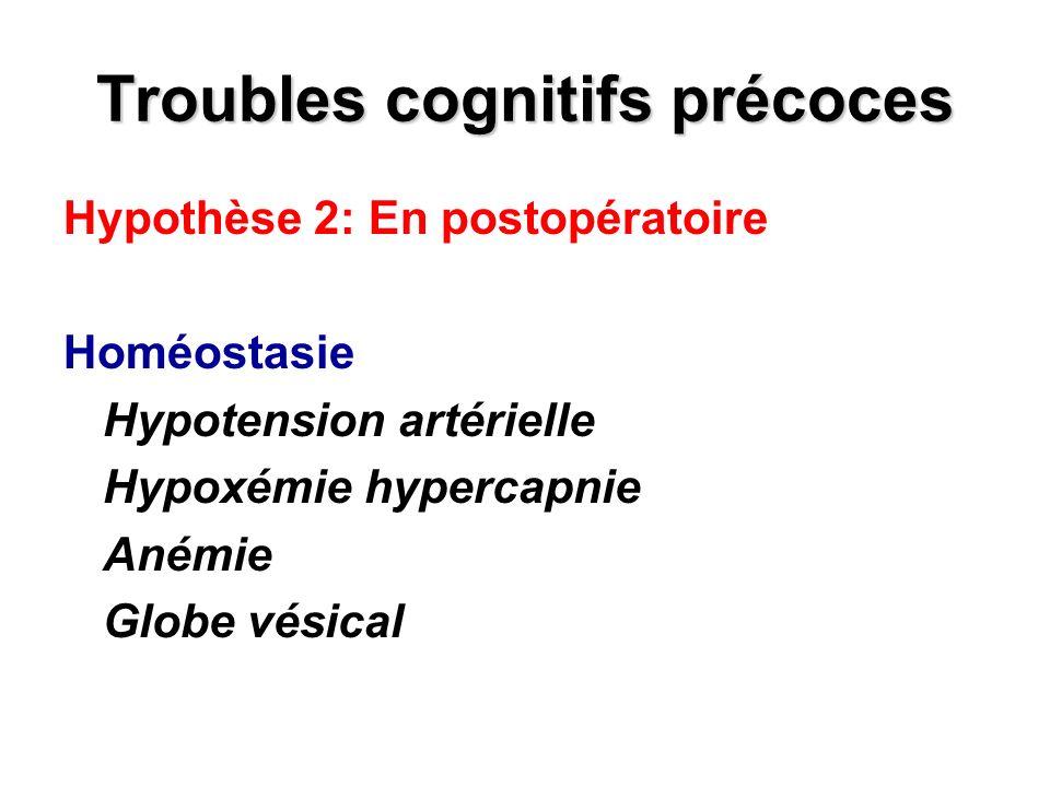 Troubles cognitifs précoces Hypothèse 3: Médicamenteux Prémédication Type danesthésie Anticholinergiques