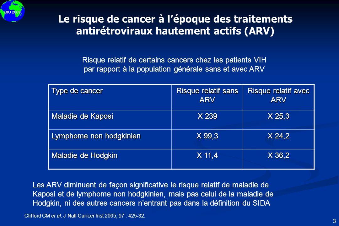 DIU 2009 3 Le risque de cancer à lépoque des traitements antirétroviraux hautement actifs (ARV) Clifford GM et al. J Natl Cancer Inst 2005; 97 : 425-3