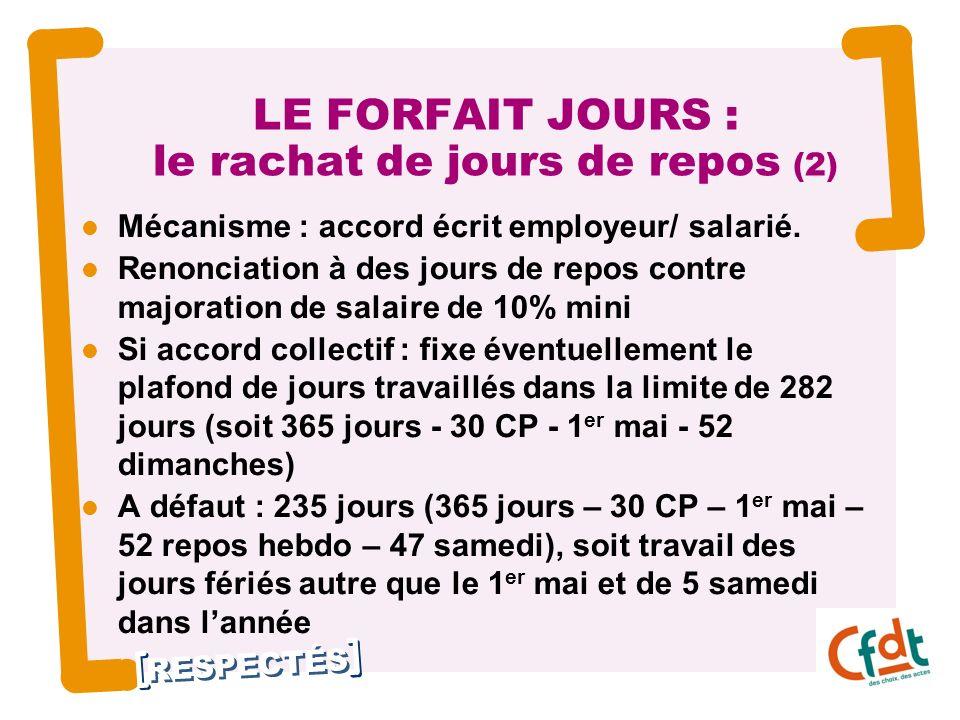 RESPECTÉS 11 LE FORFAIT JOURS : le rachat de jours de repos (2) Mécanisme : accord écrit employeur/ salarié. Renonciation à des jours de repos contre