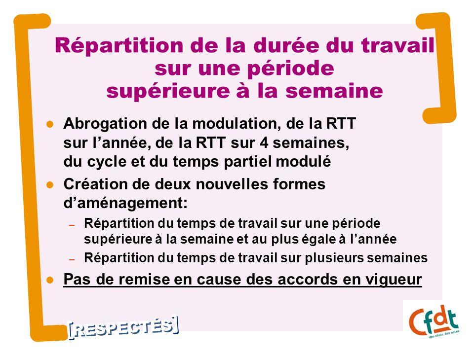 RESPECTÉS 13 Répartition de la durée du travail sur une période supérieure à la semaine Abrogation de la modulation, de la RTT sur lannée, de la RTT s
