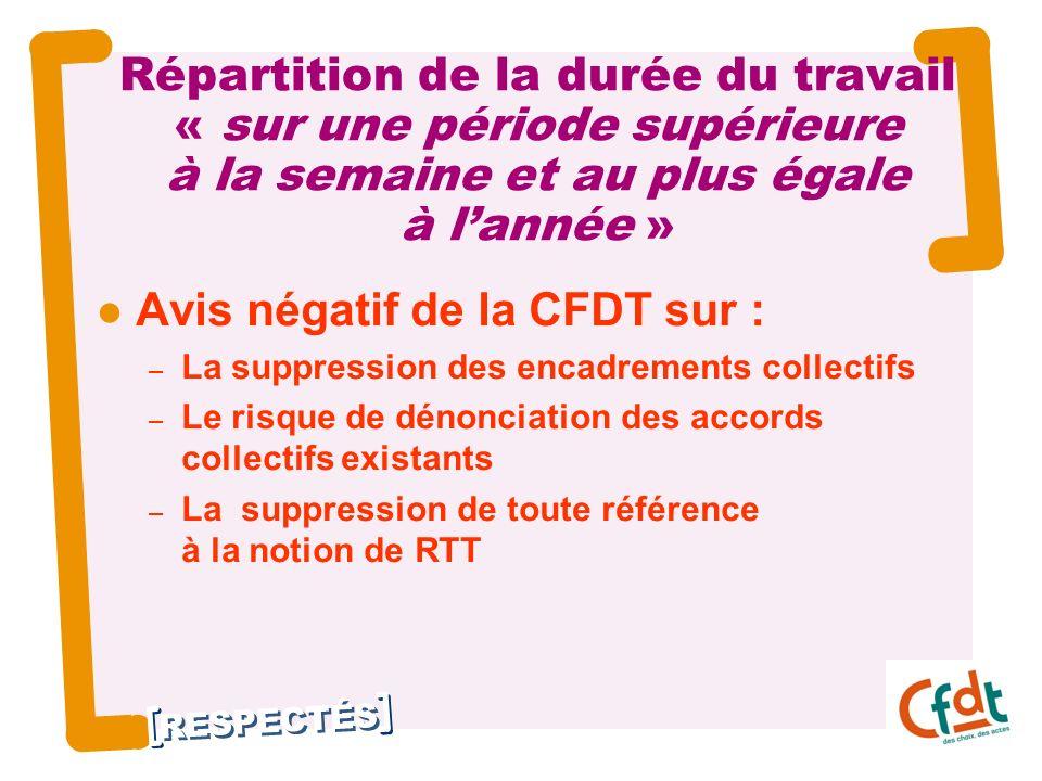 RESPECTÉS 15 Répartition de la durée du travail « sur une période supérieure à la semaine et au plus égale à lannée » Avis négatif de la CFDT sur : –