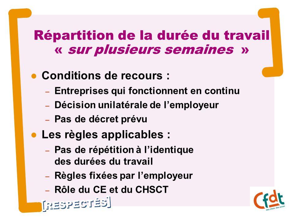 RESPECTÉS 16 Répartition de la durée du travail « sur plusieurs semaines » Conditions de recours : – Entreprises qui fonctionnent en continu – Décisio