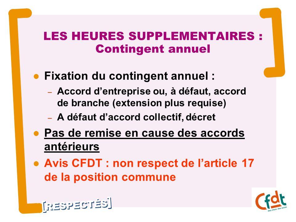 RESPECTÉS 2 LES HEURES SUPPLEMENTAIRES : Contingent annuel Fixation du contingent annuel : – Accord dentreprise ou, à défaut, accord de branche (exten