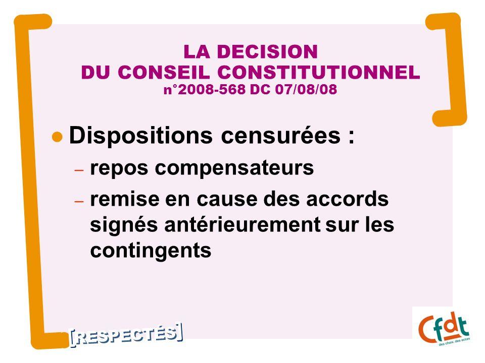 RESPECTÉS 20 LA DECISION DU CONSEIL CONSTITUTIONNEL n°2008-568 DC 07/08/08 Dispositions censurées : – repos compensateurs – remise en cause des accord