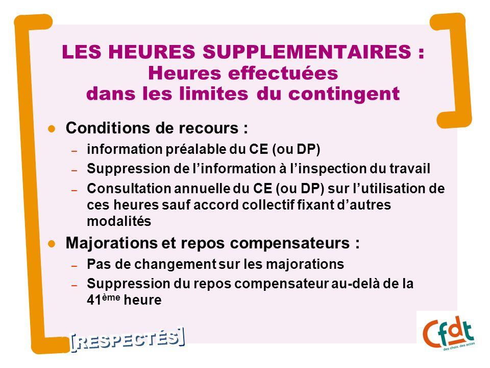 RESPECTÉS 3 LES HEURES SUPPLEMENTAIRES : Heures effectuées dans les limites du contingent Conditions de recours : – information préalable du CE (ou DP