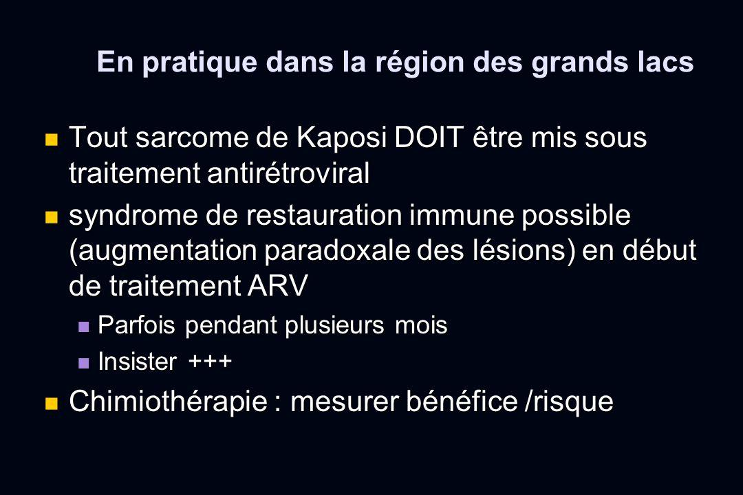 En pratique dans la région des grands lacs Tout sarcome de Kaposi DOIT être mis sous traitement antirétroviral Tout sarcome de Kaposi DOIT être mis so