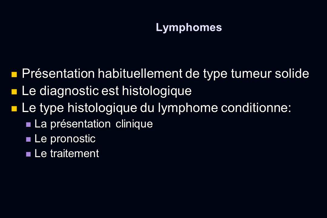 Lymphomes Présentation habituellement de type tumeur solide Présentation habituellement de type tumeur solide Le diagnostic est histologique Le diagno