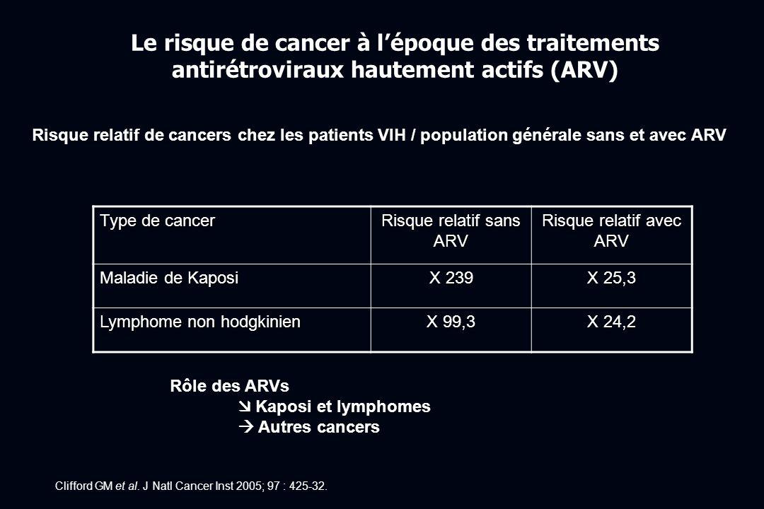 Le risque de cancer à lépoque des traitements antirétroviraux hautement actifs (ARV) Clifford GM et al. J Natl Cancer Inst 2005; 97 : 425-32. Type de