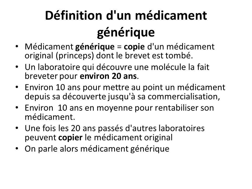 Définition d'un médicament générique Médicament générique = copie d'un médicament original (princeps) dont le brevet est tombé. Un laboratoire qui déc