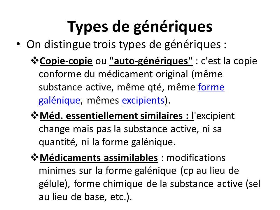 Types de génériques On distingue trois types de génériques : Copie-copie ou