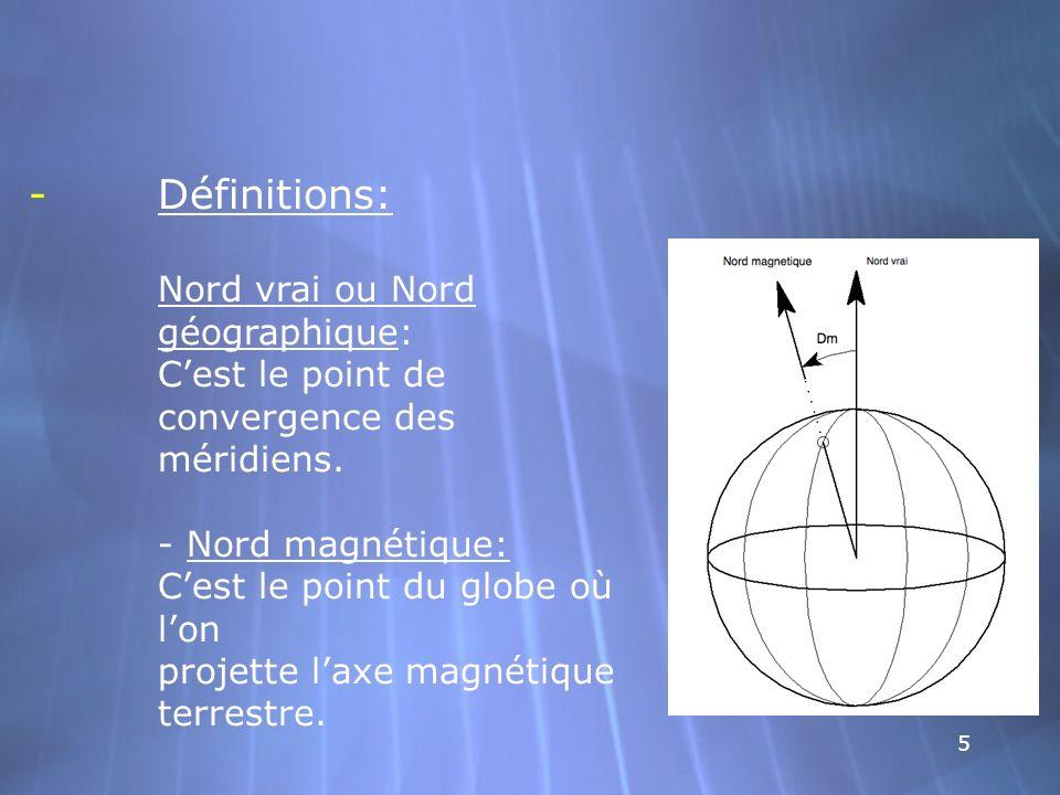55 -Définitions: Nord vrai ou Nord géographique: Cest le point de convergence des méridiens. - Nord magnétique: Cest le point du globe où lon projette