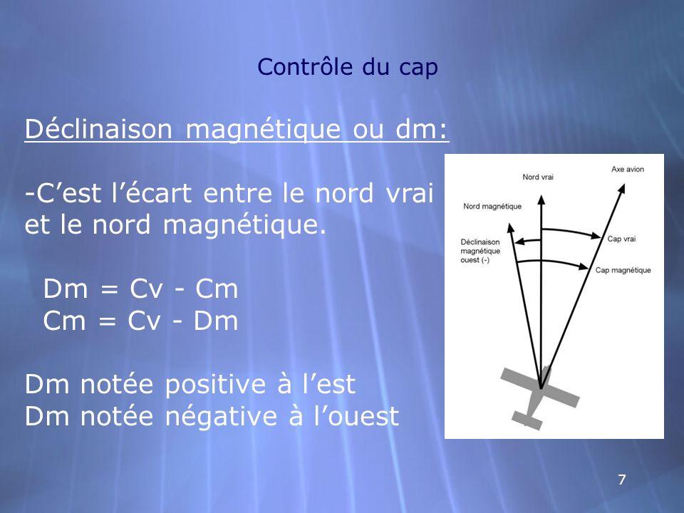 77 Contrôle du cap Déclinaison magnétique ou dm: -Cest lécart entre le nord vrai et le nord magnétique. Dm = Cv - Cm Cm = Cv - Dm Dm notée positive à