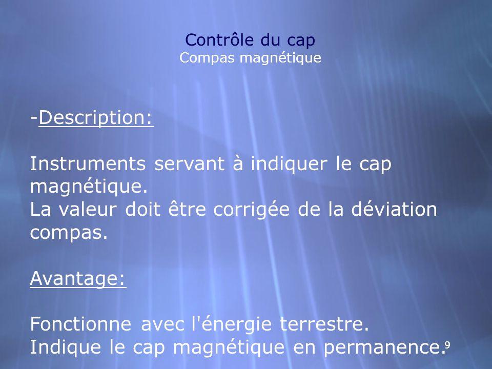 99 Contrôle du cap Compas magnétique -Description: Instruments servant à indiquer le cap magnétique. La valeur doit être corrigée de la déviation comp