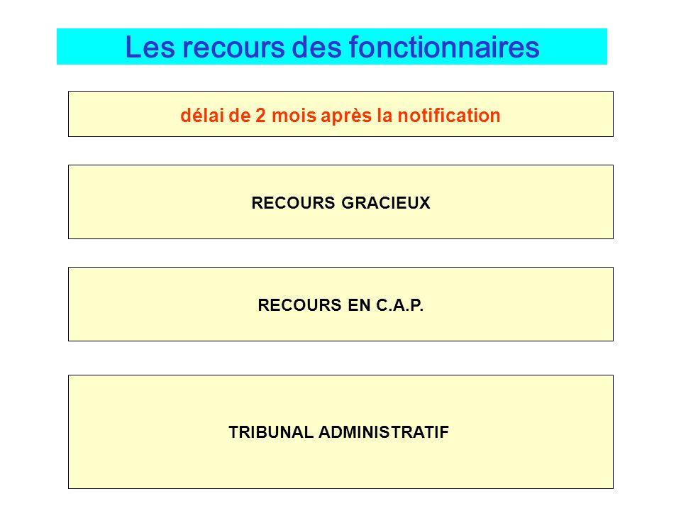 Les recours des fonctionnaires TRIBUNAL ADMINISTRATIF RECOURS GRACIEUX RECOURS EN C.A.P. délai de 2 mois après la notification