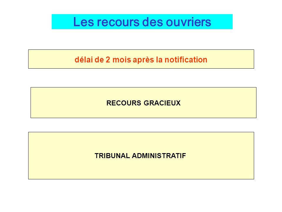 Les recours des ouvriers TRIBUNAL ADMINISTRATIF RECOURS GRACIEUX délai de 2 mois après la notification