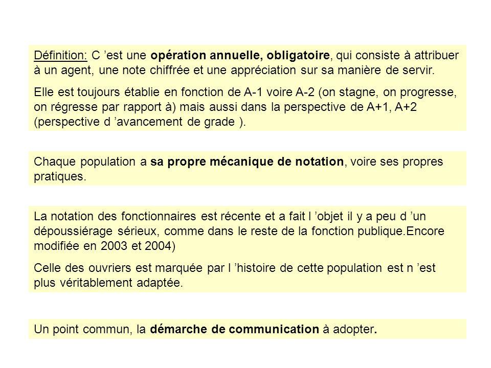 M.O.de notation Etape 1: Préparation de la notation.