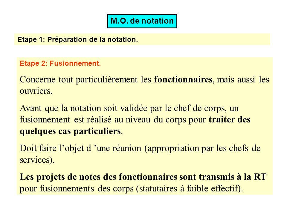 Etape 1: Préparation de la notation. Etape 2: Fusionnement. Concerne tout particulièrement les fonctionnaires, mais aussi les ouvriers. Avant que la n