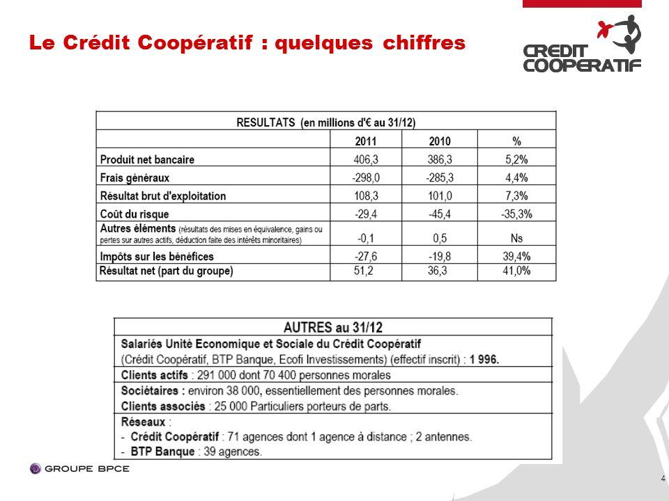 4 Le Crédit Coopératif : quelques chiffres
