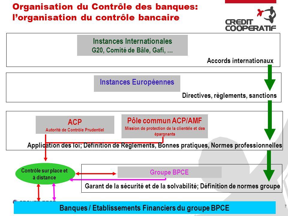 7 Organisation du Contrôle des banques: lorganisation du contrôle bancaire ACP Autorité de Contrôle Prudentiel Banques / Etablissements Financiers du groupe BPCE Pôle commun ACP/AMF Mission de protection de la clientèle et des épargnants Contrôle sur place et à distance Application des loi; Définition de Règlements, Bonnes pratiques, Normes professionnelles Groupe BPCE Garant de la sécurité et de la solvabilité; Définition de normes groupe Instances Internationales G20, Comité de Bâle, Gafi, … Instances Européennes Accords internationaux Directives, règlements, sanctions