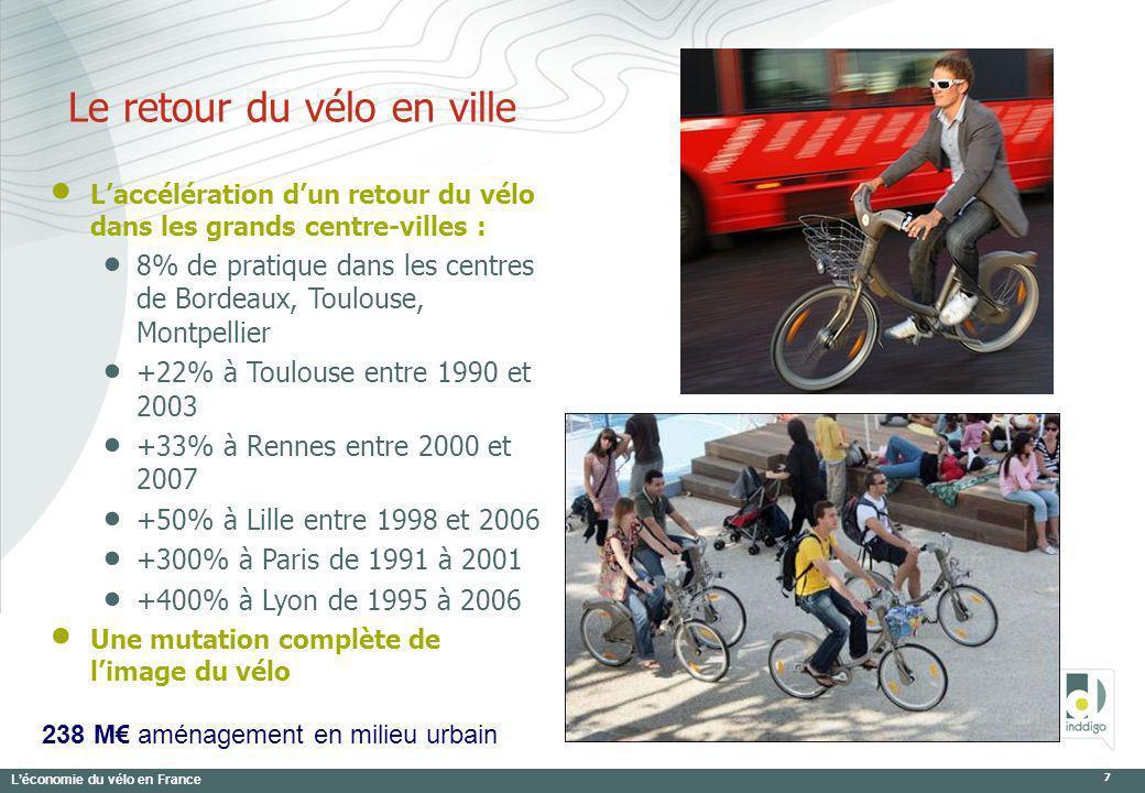 Léconomie du vélo en France 7 Le retour du vélo en ville Laccélération dun retour du vélo dans les grands centre-villes : 8% de pratique dans les cent