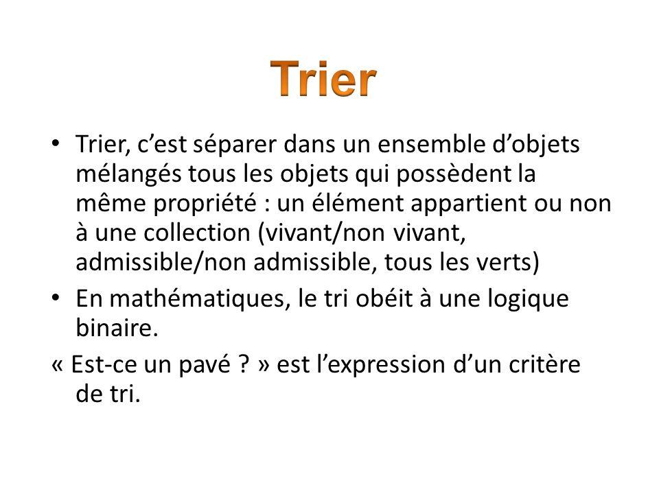 Trier, cest séparer dans un ensemble dobjets mélangés tous les objets qui possèdent la même propriété : un élément appartient ou non à une collection
