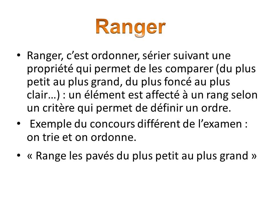 Ranger, cest ordonner, sérier suivant une propriété qui permet de les comparer (du plus petit au plus grand, du plus foncé au plus clair…) : un élémen