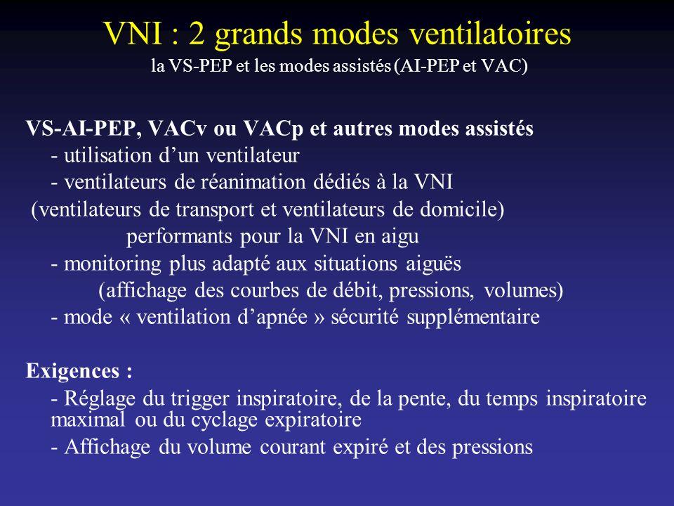 VNI : 2 grands modes ventilatoires la VS-PEP et les modes assistés (AI-PEP et VAC) VS-AI-PEP, VACv ou VACp et autres modes assistés - utilisation dun