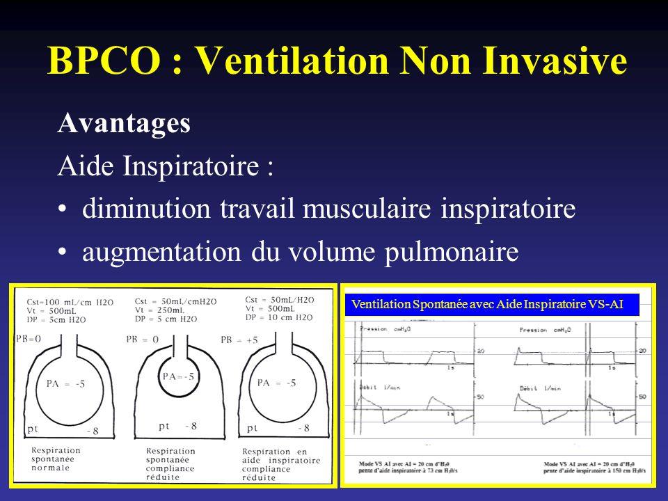 BPCO : Ventilation Non Invasive Avantages Aide Inspiratoire : diminution travail musculaire inspiratoire augmentation du volume pulmonaire VS AI VS-AI