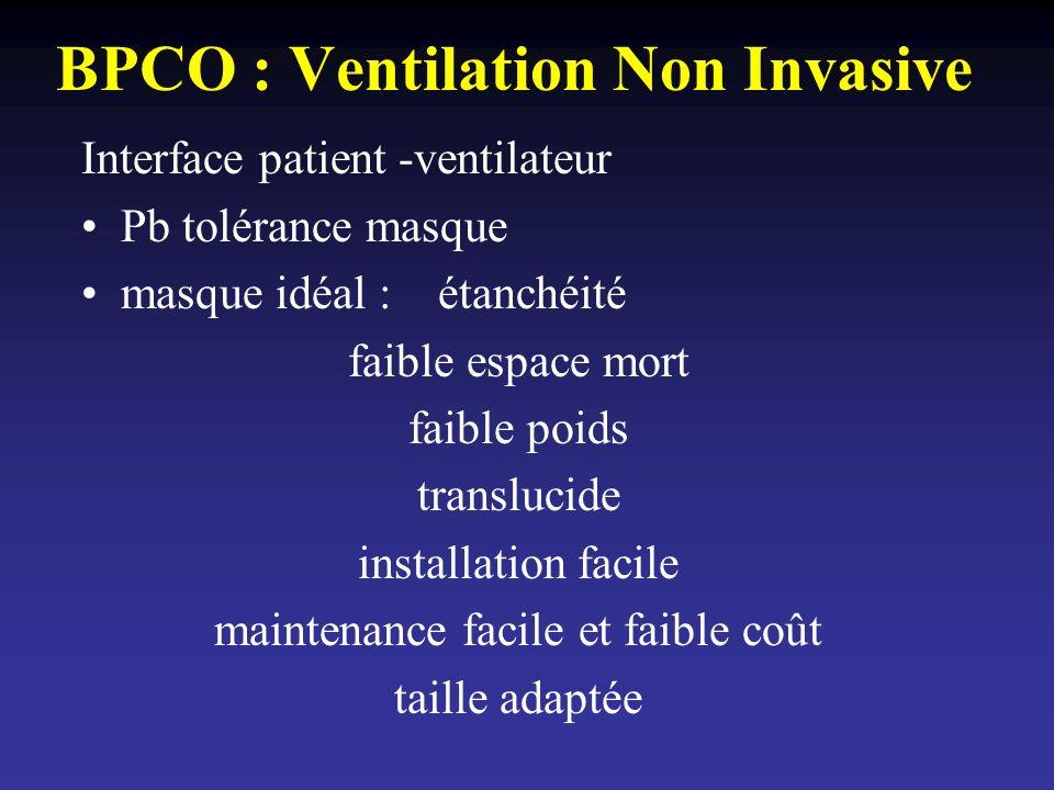 BPCO : Ventilation Non Invasive Interface patient -ventilateur Pb tolérance masque masque idéal : étanchéité faible espace mort faible poids transluci