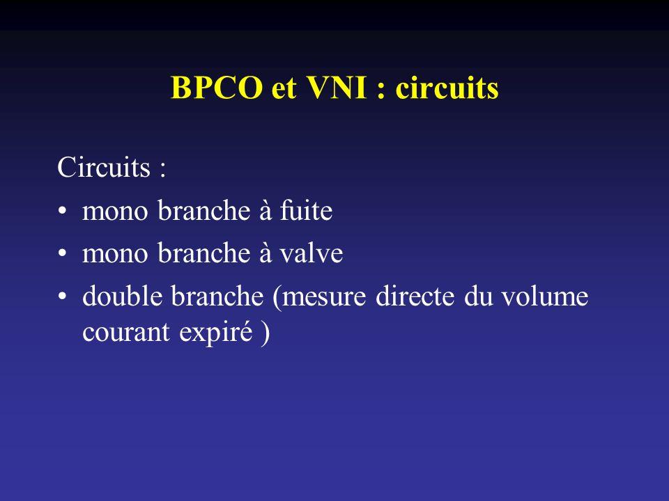 BPCO et VNI : circuits Circuits : mono branche à fuite mono branche à valve double branche (mesure directe du volume courant expiré )
