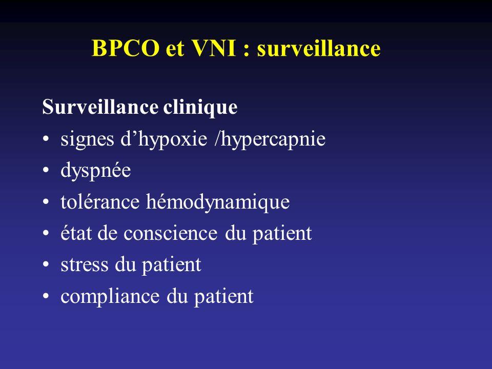 BPCO et VNI : surveillance Surveillance clinique signes dhypoxie /hypercapnie dyspnée tolérance hémodynamique état de conscience du patient stress du