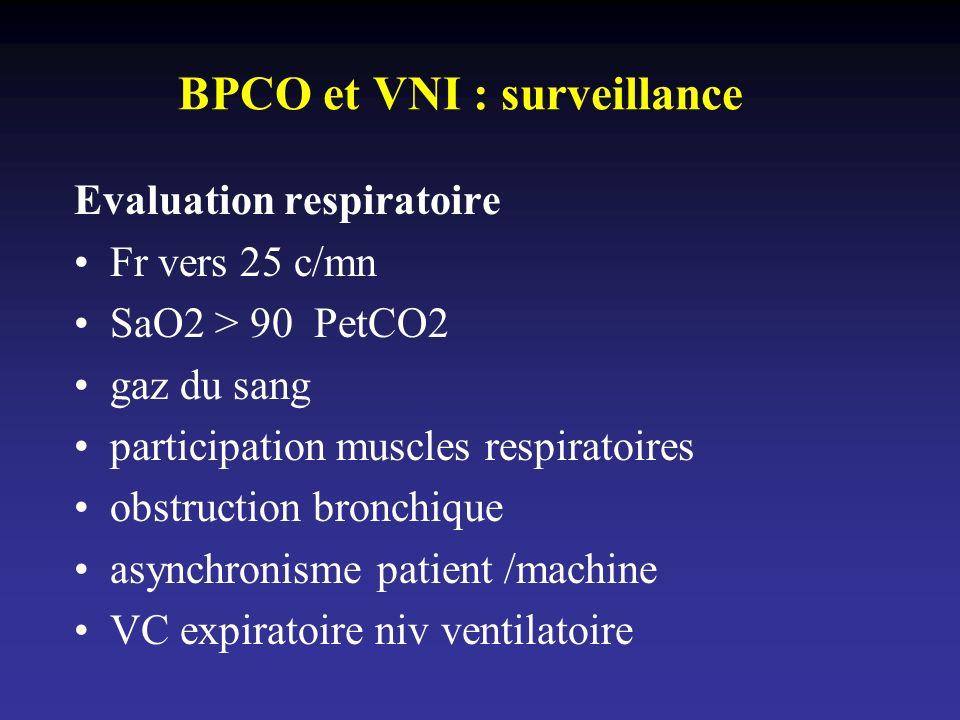 BPCO et VNI : surveillance Evaluation respiratoire Fr vers 25 c/mn SaO2 > 90 PetCO2 gaz du sang participation muscles respiratoires obstruction bronch