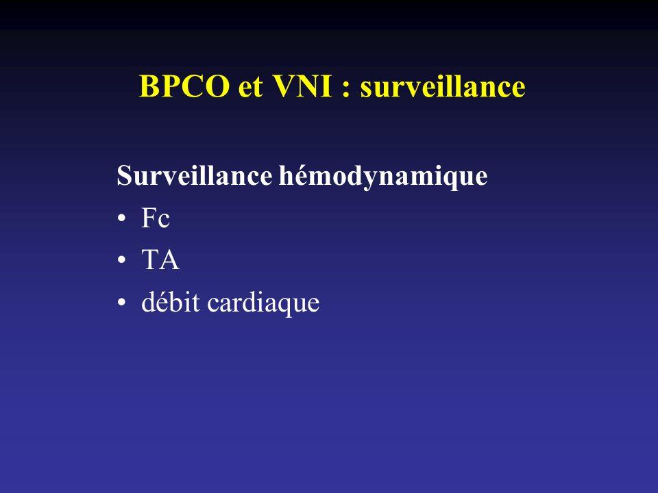 BPCO et VNI : surveillance Surveillance hémodynamique Fc TA débit cardiaque