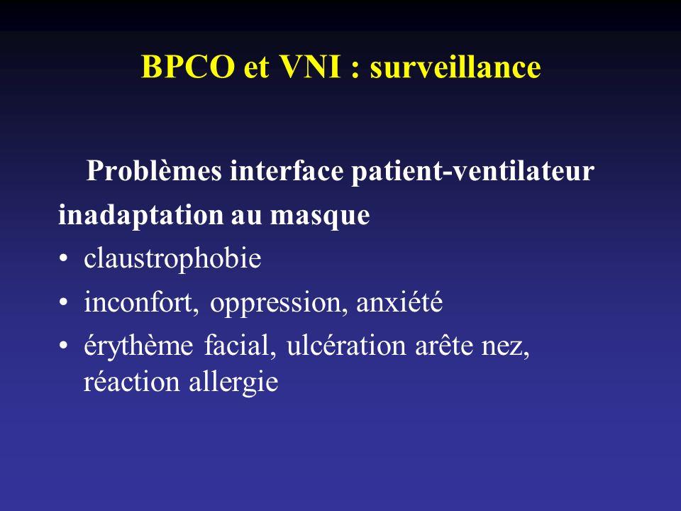 BPCO et VNI : surveillance Problèmes interface patient-ventilateur inadaptation au masque claustrophobie inconfort, oppression, anxiété érythème facia