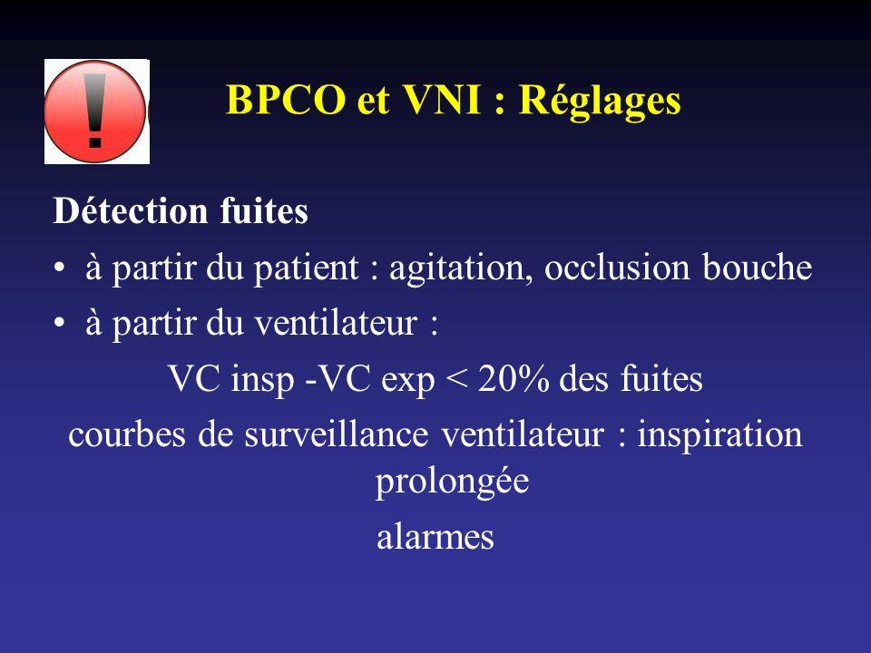 BPCO et VNI : Réglages Détection fuites à partir du patient : agitation, occlusion bouche à partir du ventilateur : VC insp -VC exp < 20% des fuites c