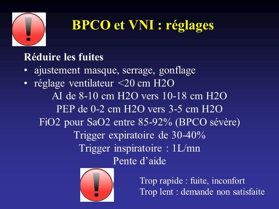BPCO et VNI : réglages Réduire les fuites ajustement masque, serrage, gonflage réglage ventilateur <20 cm H2O AI de 8-10 cm H2O vers 10-18 cm H2O PEP