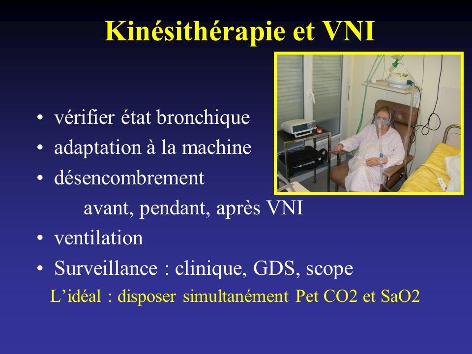 Kinésithérapie et VNI vérifier état bronchique adaptation à la machine désencombrement avant, pendant, après VNI ventilation Surveillance : clinique,