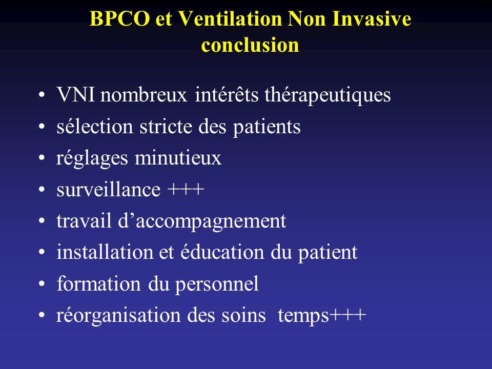 BPCO et Ventilation Non Invasive conclusion VNI nombreux intérêts thérapeutiques sélection stricte des patients réglages minutieux surveillance +++ tr