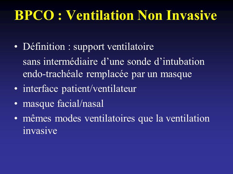 BPCO : Ventilation Non Invasive Définition : support ventilatoire sans intermédiaire dune sonde dintubation endo-trachéale remplacée par un masque int