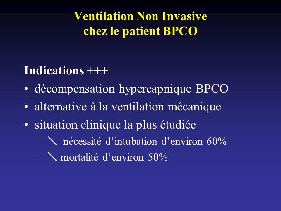 Ventilation Non Invasive chez le patient BPCO Indications +++ décompensation hypercapnique BPCO alternative à la ventilation mécanique situation clini