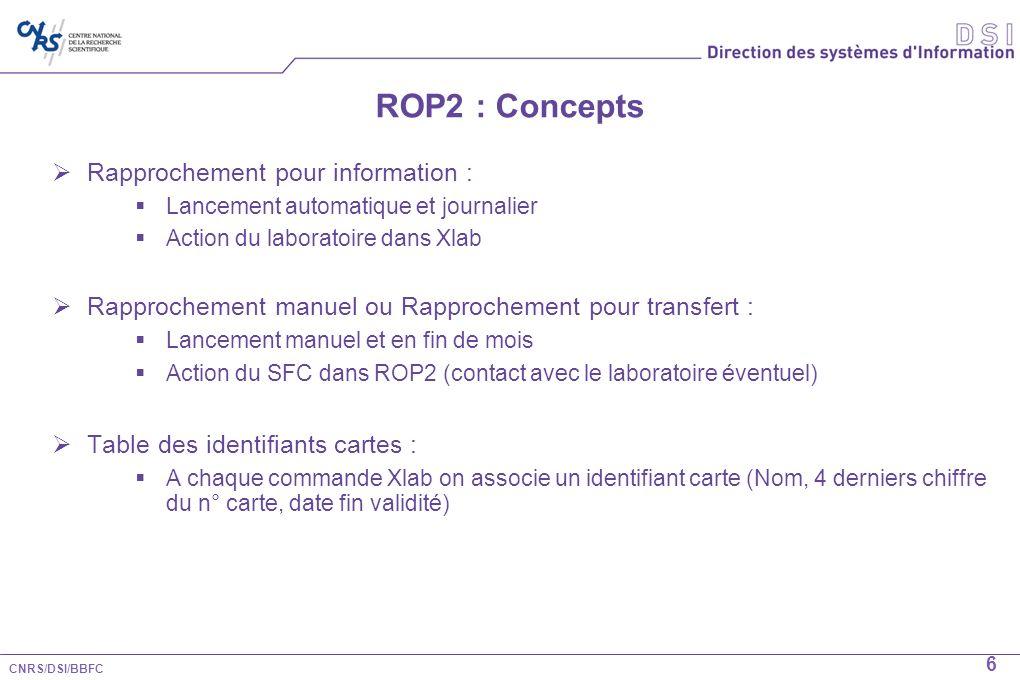 CNRS/DSI/BBFC 6 ROP2 : Concepts Rapprochement pour information : Lancement automatique et journalier Action du laboratoire dans Xlab Rapprochement man